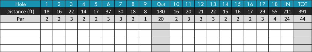 Putting Scorecard-01